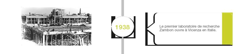 1938 ouverture laboratoire recherche Zambon
