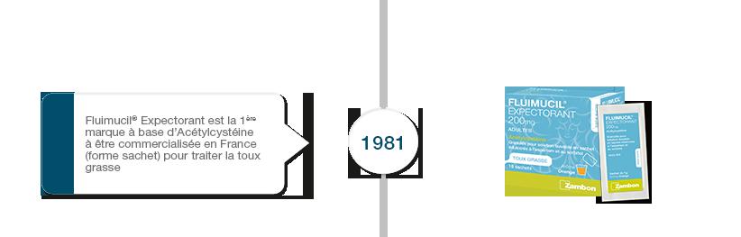 1981 naissance de fluimucil expectorant en sachet