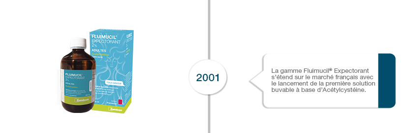 2001 Fluimucil première solution buvable à base d'acétylcystéine
