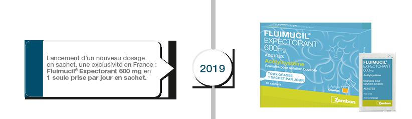 2019 lancement du nouveau dosage Fluimucil 600mg