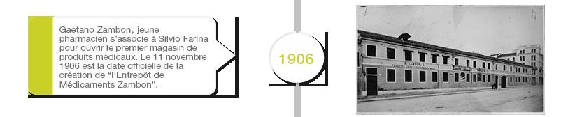 1906 création entrepôt de médicaments Zambon